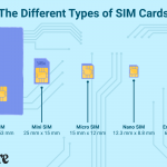what are sim cards 577532 1edce725b4d24d32ade928bb24aea00b