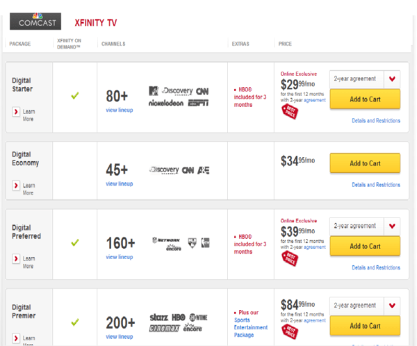 600px ComcastXfinity Cable Packages1