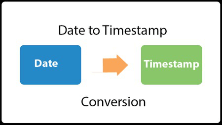 java date to timestamp